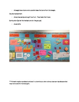 Types of Chemical Reactions Real World Mini Project