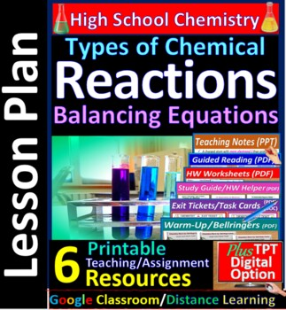 Types of Chemical Reactions - Worksheets & Practice Questions for HS Chem