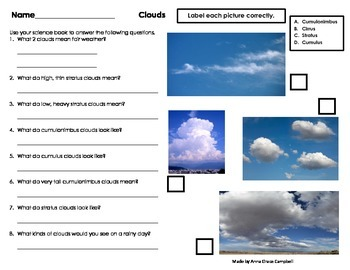 Types of Clouds