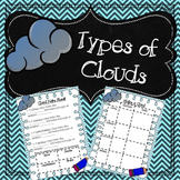 Types of Clouds Powerpoint and Activities