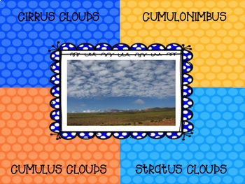 Types of Clouds 4 Corners
