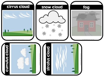 Types of Clouds-- Adapted Interactive Book (Autism, Special Education)
