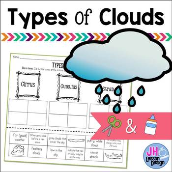 Magnificent Types Of Clouds Worksheets Teachers Pay Teachers Wiring Digital Resources Sulfshebarightsorg