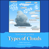 Types of Clouds - Downloadable Teaching Video