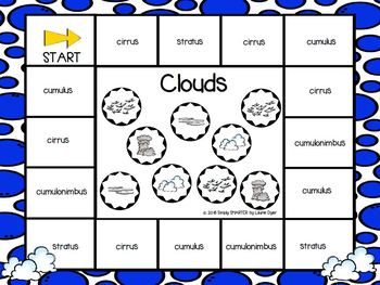 Types of Clouds Emergent Reader Book AND Interactive Activities