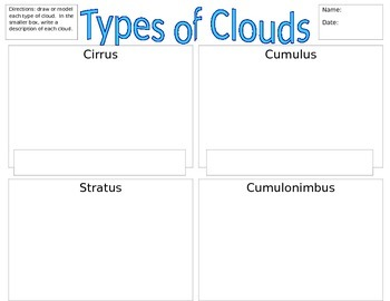 Types of Clouds Graphic Organizer