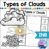 Types of Clouds: Interactive Notebook Activity
