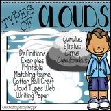 Types of Clouds (cumulus, stratus, cirrus, cumulonimbus)