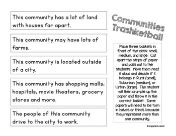 Types of Communities Activities