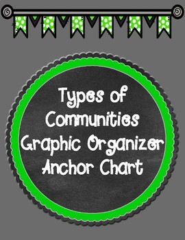Types of Communities Anchor Chart with Illustration Connection