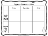 Types of Communities Chart
