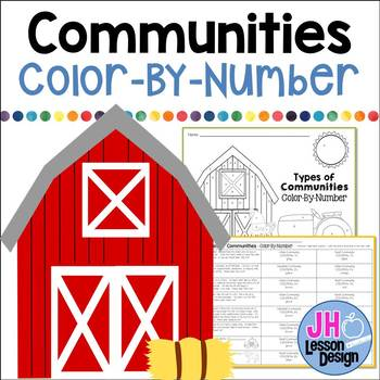 Types of Communities Color-By-Number