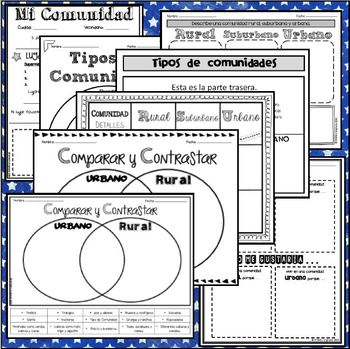 Types of Communities Graphic Organizers - English and Spanish Bundle