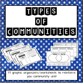 Community Graphic Organizers/Worksheets