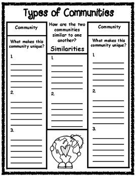 Types of Communities H-Chart and Writing Task