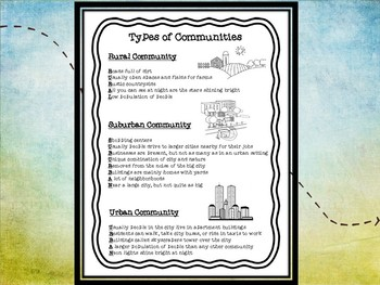 Types of Communities Presentation with Graphic Organizer