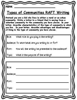 Types of Communities RAFT Writing