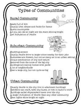 Types of Communities Reference Sheet