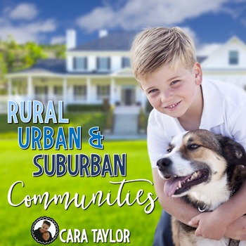 Types of Communities:  Rural, Urban and Suburban