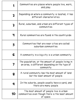 Types of Communities Sentence Strips