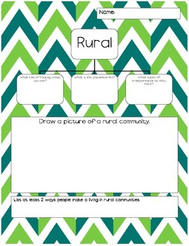 {Types of Communities Social Studies Activity}