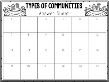 Types of Communities Task Cards