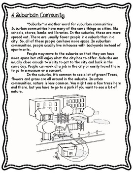 Types of Communities: Urban, Suburban, and Rural Informational Text