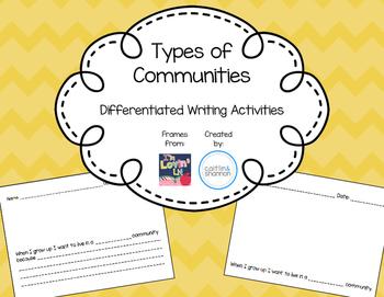Types of Communities Writing Activities