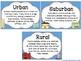 Types of Communities (urban, suburban, rural)