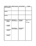 Types of Competition Graphic Organizer