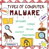 Types of Computer Malware *Posters*