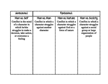 Types of Conflict Foldable