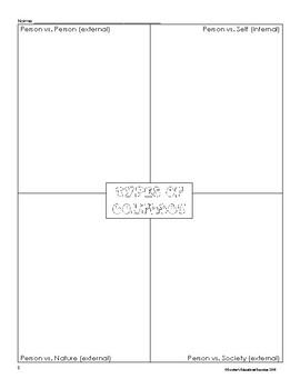 Types of Conflict - Graphic Organizer