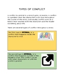 Types of Conflict Handout and Worksheet