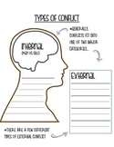 Types of Conflict Notes