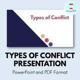 Types of Conflict PowerPoint Presentation