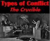 Types of Conflict: The Crucible - Team Assignment