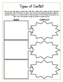 Types of Conflict Scholastic Book Order Activity
