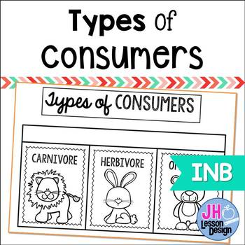 Types of Consumers Interactive Notebook Activity