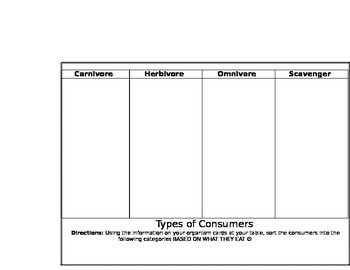 Types of Consumers Graphic Organizer for Interactive Science Notebook