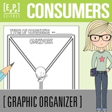 Types of Consumers (Herbivore, Omnivore and Carnivore)Y- Chart Graphic Organizer