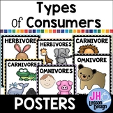 Types of Consumers Posters