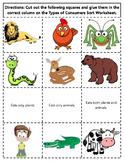 Types of Consumers Sort (Herbivore, Omnivore, Carnivore)