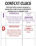 Types of Context Clues: I.D.E.A.S.