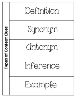 Types of Context Clues Interactive Notebook