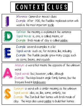 Types of Context Clues Poster