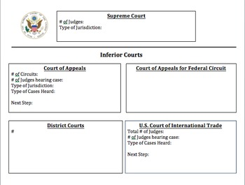 Types of Courts Graphic Organizer