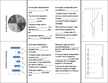 Types of Data Graphs Foldable