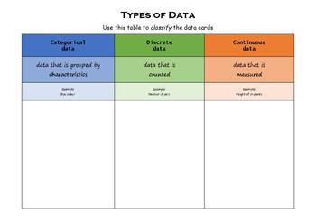 Types of Data Sorting Mat Activity