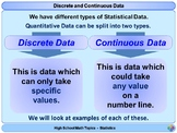 Types of Data for High School Math